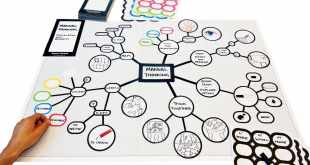 digital mind maps